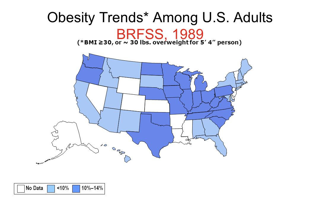 Obesity Trends* Among U.S.Adults BRFSS, 1989 (*BMI ≥30, or ~ 30 lbs.