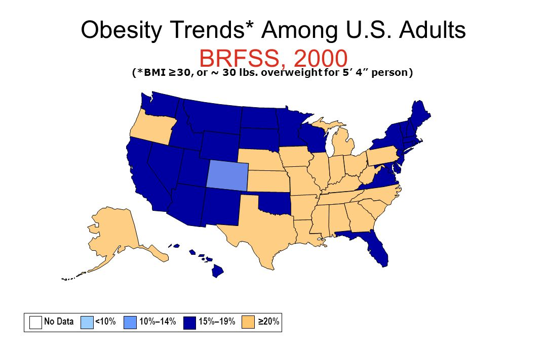 Obesity Trends* Among U.S.Adults BRFSS, 2000 (*BMI ≥30, or ~ 30 lbs.