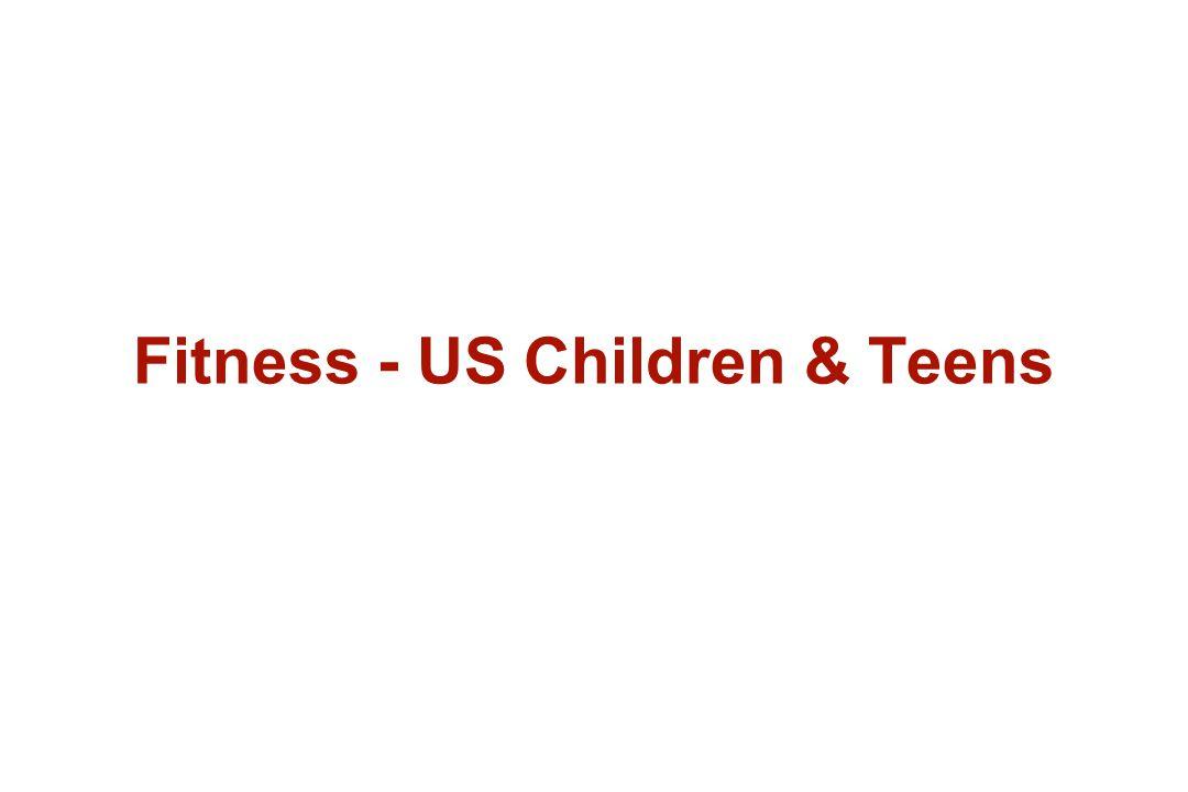 Fitness - US Children & Teens