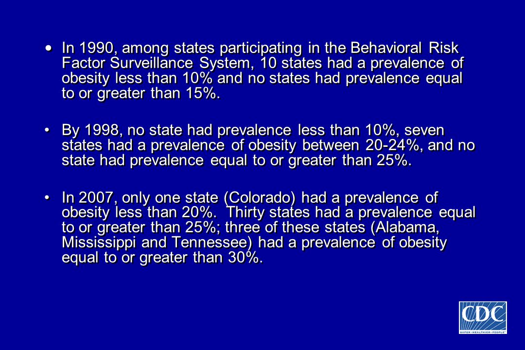 In 1990, among states participating in the Behavioral Risk Factor Surveillance System, 10 states had a prevalence of obesity less than 10% and no states had prevalence equal to or greater than 15%.