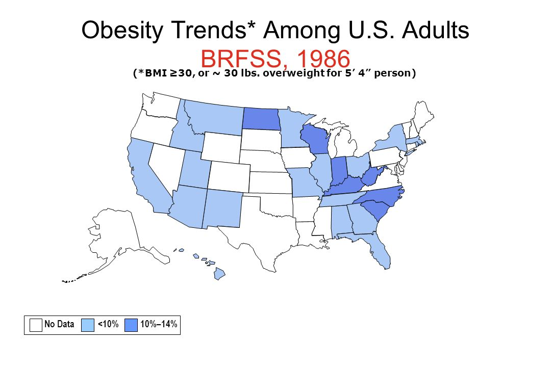 Obesity Trends* Among U.S. Adults BRFSS, 1986 (*BMI ≥30, or ~ 30 lbs.
