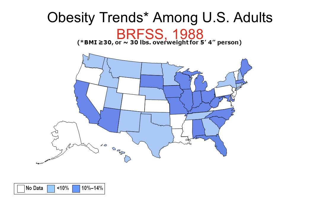 Obesity Trends* Among U.S.Adults BRFSS, 1988 (*BMI ≥30, or ~ 30 lbs.