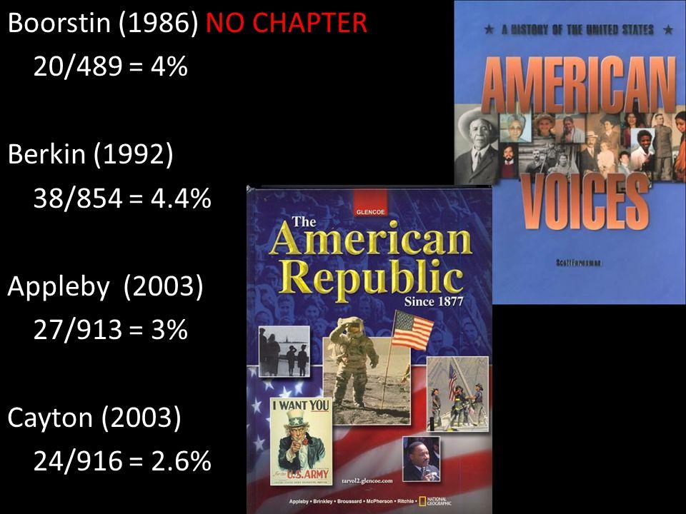 Boorstin (1986) NO CHAPTER 20/489 = 4% Berkin (1992) 38/854 = 4.4% Appleby (2003) 27/913 = 3% Cayton (2003) 24/916 = 2.6%