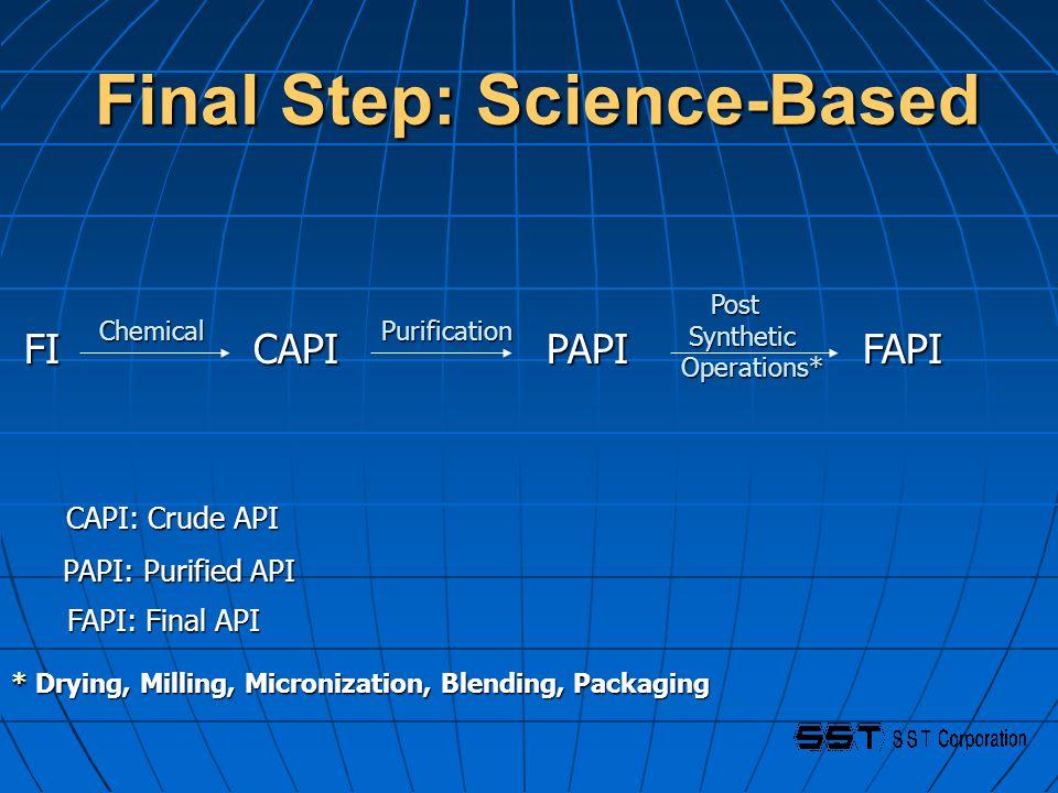 Final Step: Science-Based Final Step: Science-Based FI CAPI PAPI FAPI FI CAPI PAPI FAPI ChemicalPurification Post Post Synthetic Operations* Synthetic Operations* * Drying, Milling, Micronization, Blending, Packaging CAPI: Crude API PAPI: Purified API FAPI: Final API