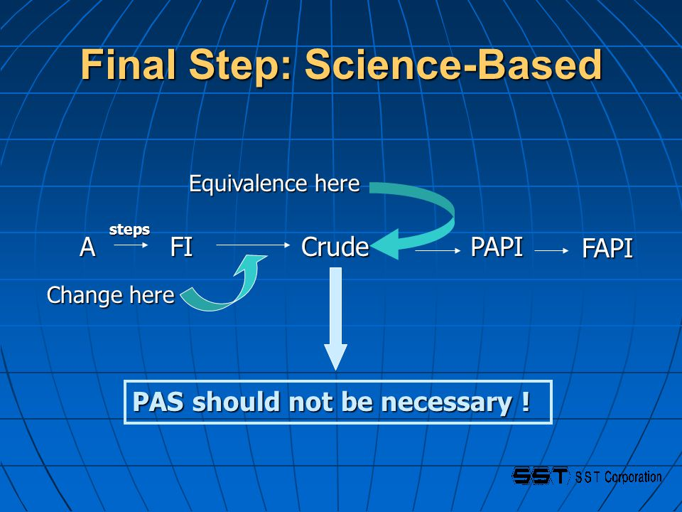 Final Step: Science-Based A FI Crude PAPI Change here Equivalence here steps PAS should not be necessary ! FAPI