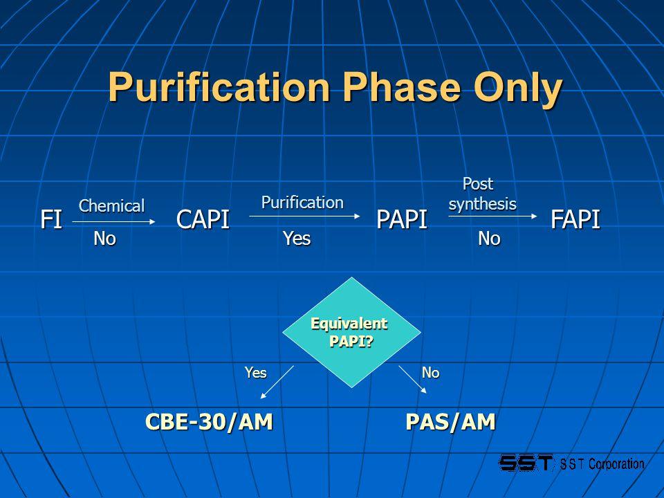 Purification Phase Only Purification Phase Only FI CAPI PAPI FAPI Chemical Purification Post Post synthesis synthesis EquivalentPAPI.