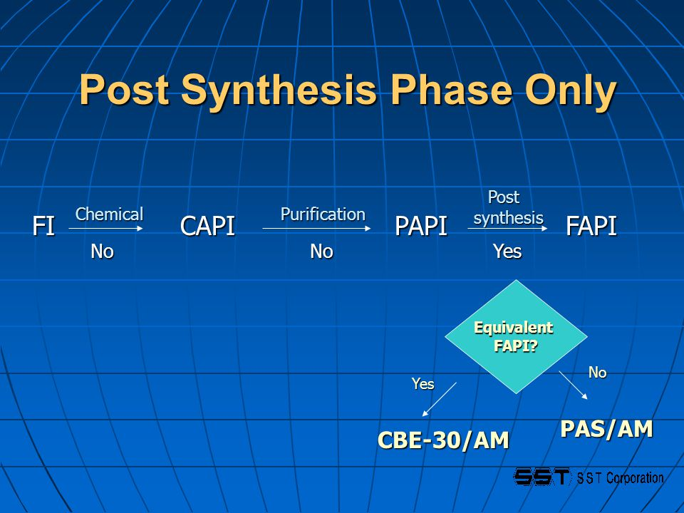 Post Synthesis Phase Only FI CAPI PAPI FAPI FI CAPI PAPI FAPI ChemicalPurification Post Post synthesis synthesis EquivalentFAPI.