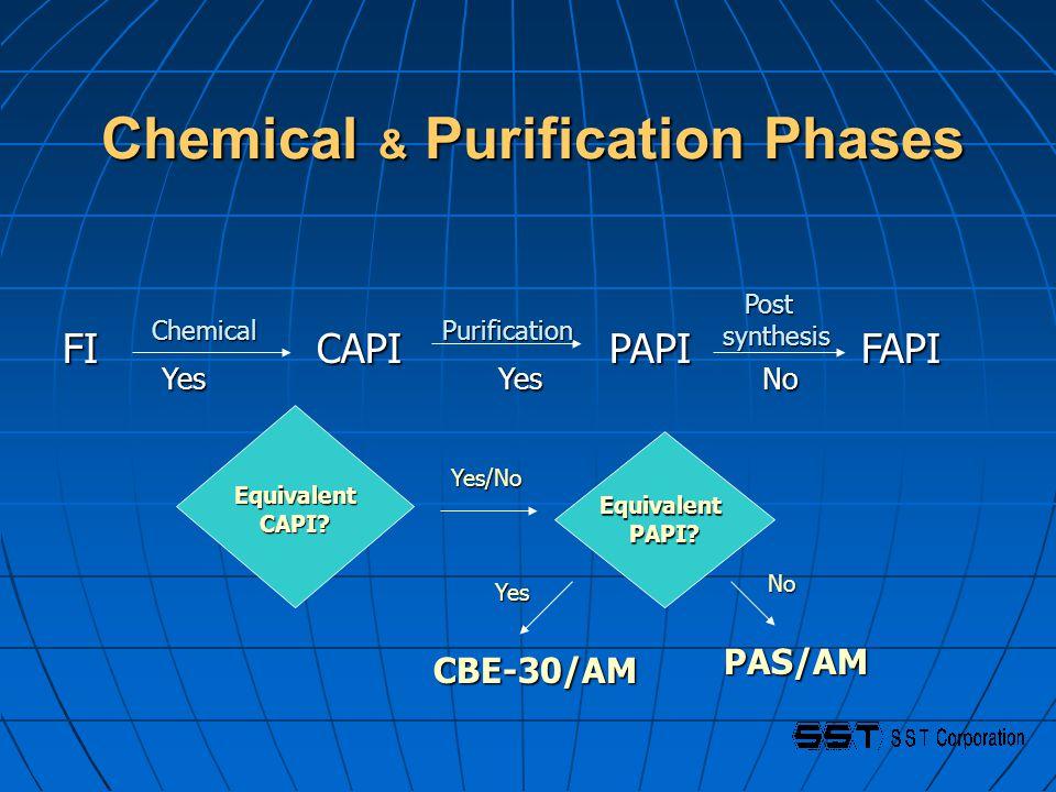 Chemical & Purification Phases FI CAPI PAPI FAPI FI CAPI PAPI FAPI ChemicalPurification Post Post synthesis synthesis EquivalentPAPI.