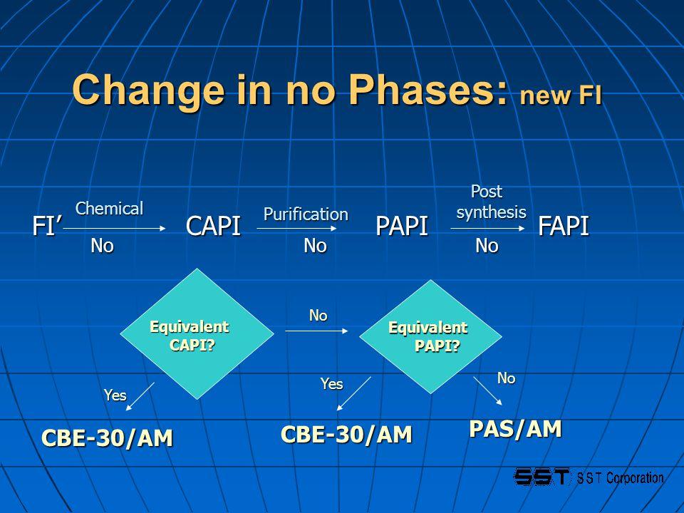 Change in no Phases: new FI FI' CAPI PAPI FAPI FI' CAPI PAPI FAPI Chemical Purification Post Post synthesis synthesis Equivalent PAPI.