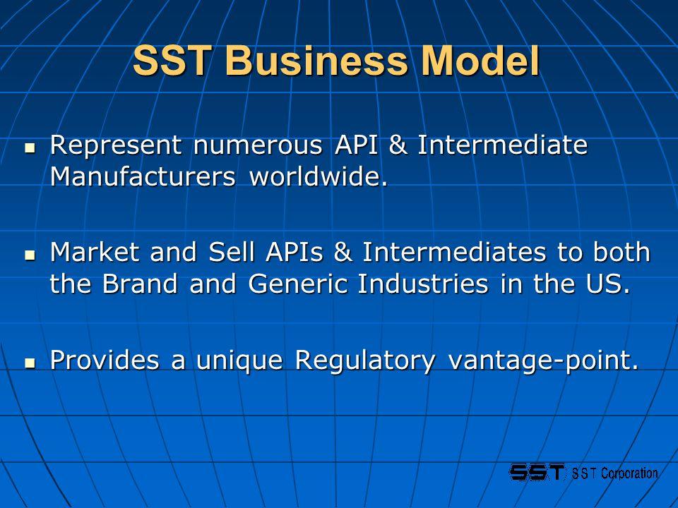 SST Business Model Represent numerous API & Intermediate Manufacturers worldwide.