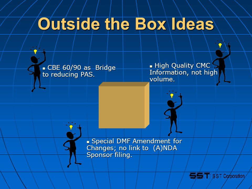 Outside the Box Ideas CBE 60/90 as Bridge to reducing PAS.