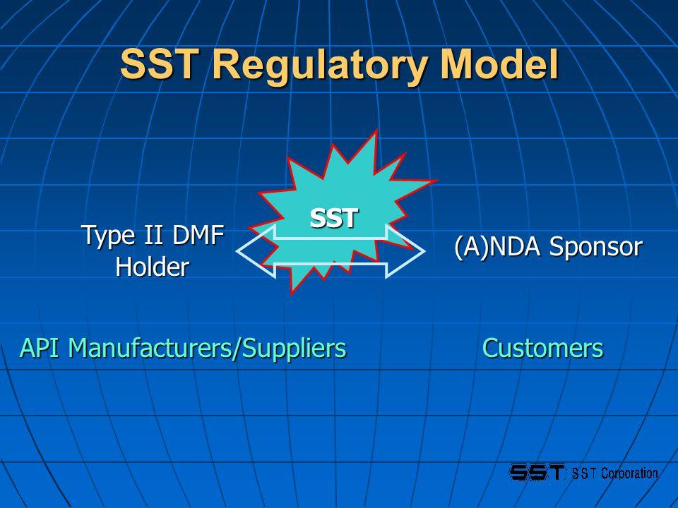 SST Regulatory Model Type II DMF Holder SST (A)NDA Sponsor API Manufacturers/Suppliers Customers