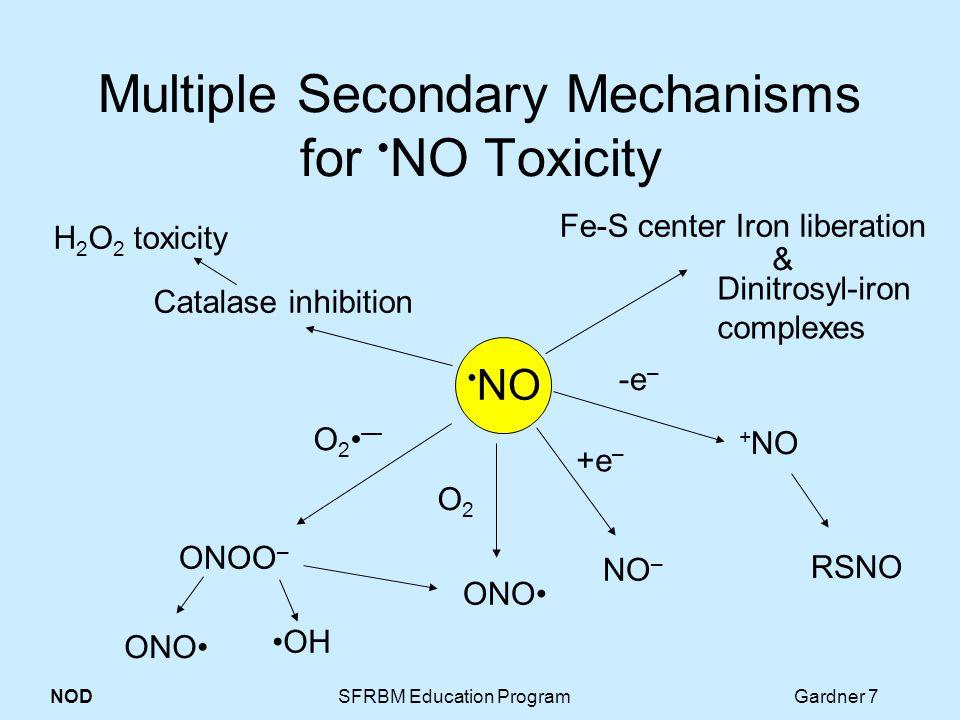 NOD SFRBM Education Program Gardner 7 Multiple Secondary Mechanisms for NO Toxicity NO O 2 — ONOO – O2O2 +e – -e – + NO NO – ONO Fe-S center Iron liberation Catalase inhibition OH ONO RSNO H 2 O 2 toxicity Dinitrosyl-iron complexes &
