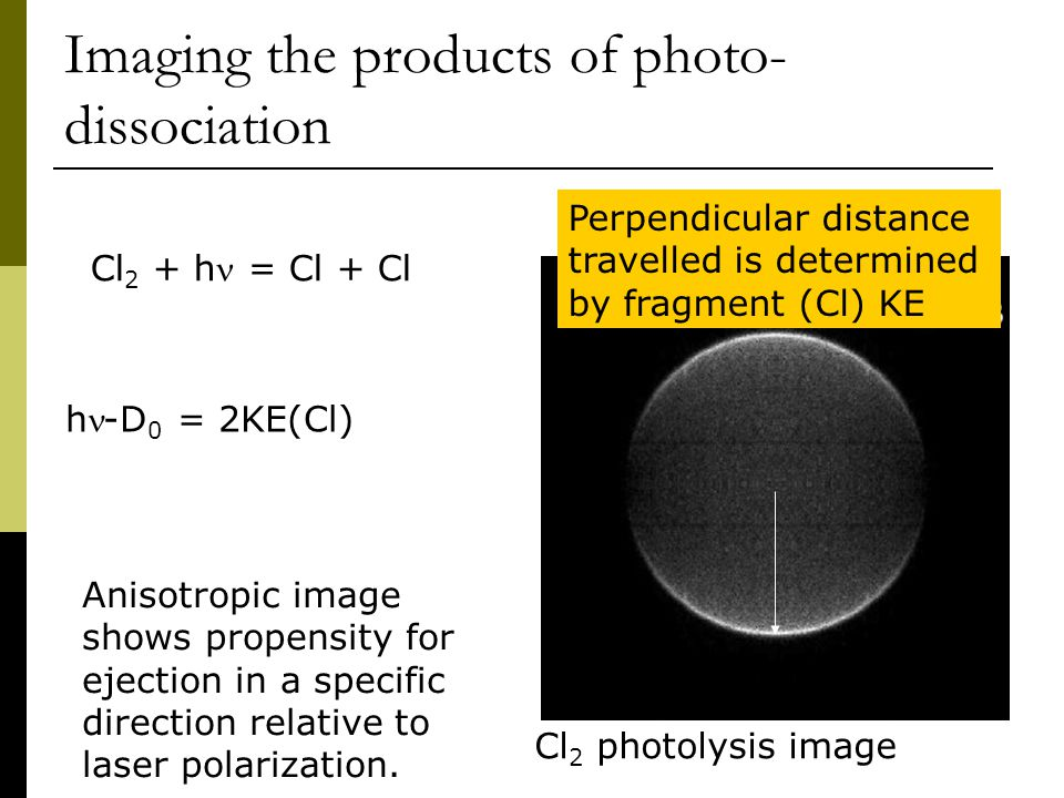 Imaging the products of photo- dissociation Cl 2 photolysis image Perpendicular distance travelled is determined by fragment (Cl) KE Cl 2 + h = Cl + Cl h-D 0 = 2KE(Cl) Anisotropic image shows propensity for ejection in a specific direction relative to laser polarization.