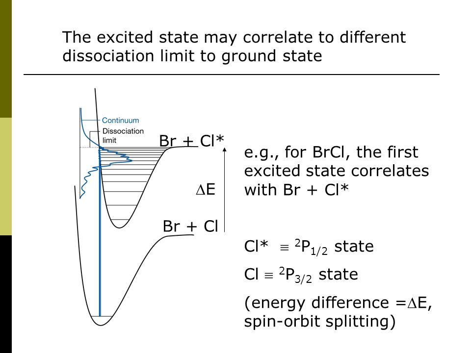 The excited state may correlate to different dissociation limit to ground state e.g., for BrCl, the first excited state correlates with Br + Cl* Cl*  2 P 1/2 state Cl  2 P 3/2 state (energy difference =E, spin-orbit splitting) Br + Cl Br + Cl* EE
