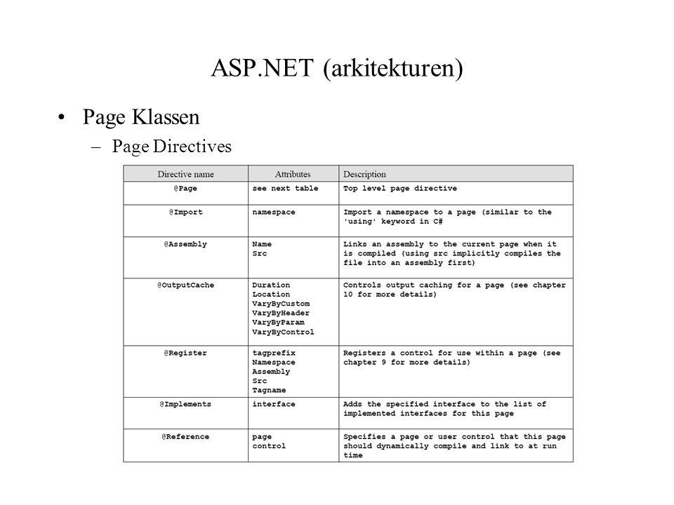ASP.NET (arkitekturen) Page Klassen –Page Directives