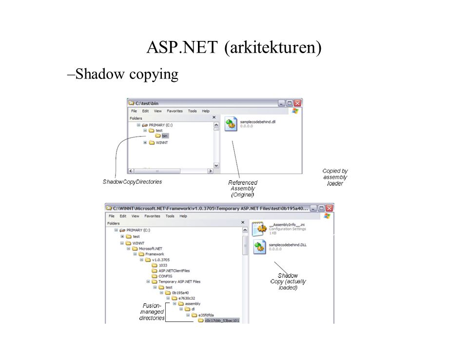 ASP.NET (arkitekturen) –Shadow copying