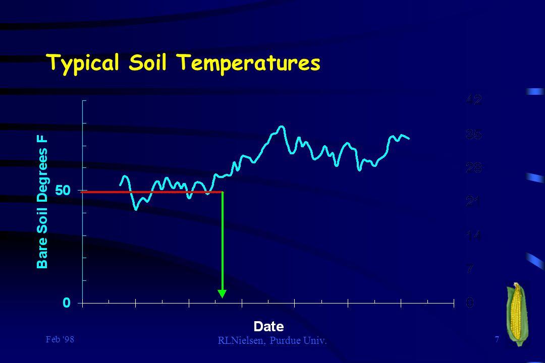 Feb 98 RLNielsen, Purdue Univ. 7 Typical Soil Temperatures