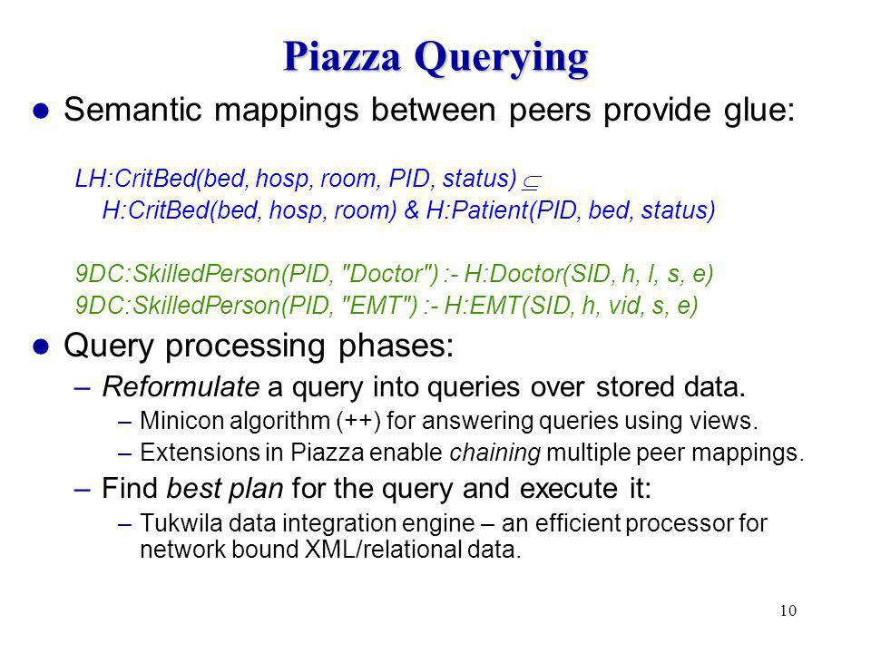 10 Piazza Querying Semantic mappings between peers provide glue: LH:CritBed(bed, hosp, room, PID, status)  H:CritBed(bed, hosp, room) & H:Patient(PID, bed, status) 9DC:SkilledPerson(PID, Doctor ) :- H:Doctor(SID, h, l, s, e) 9DC:SkilledPerson(PID, EMT ) :- H:EMT(SID, h, vid, s, e) Query processing phases: –Reformulate a query into queries over stored data.