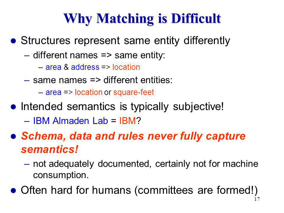 17 Why Matching is Difficult Structures represent same entity differently –different names => same entity: –area & address => location –same names => different entities: –area => location or square-feet Intended semantics is typically subjective.