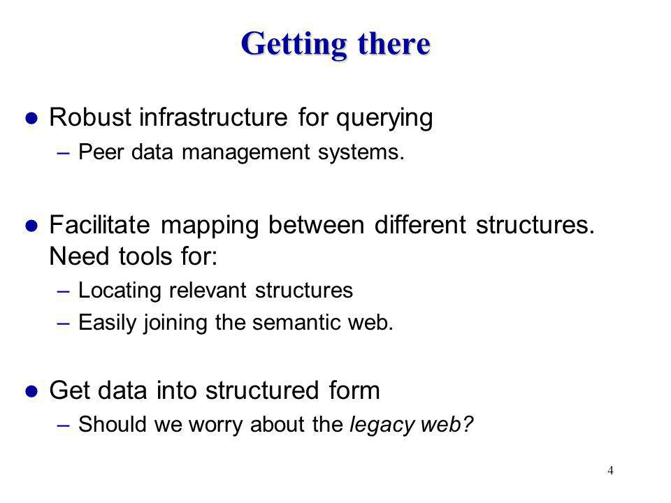 4 Getting there Robust infrastructure for querying –Peer data management systems.