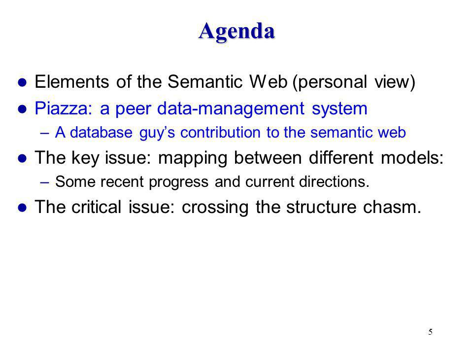 5 Agenda Elements of the Semantic Web (personal view) Piazza: a peer data-management system –A database guy's contribution to the semantic web The key issue: mapping between different models: –Some recent progress and current directions.