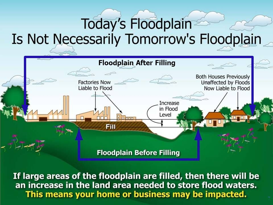 8 Why No Adverse Impact.Flood damages are rapidly increasing unnecessarily.