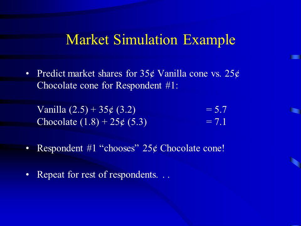 Market Simulation Example Predict market shares for 35¢ Vanilla cone vs. 25¢ Chocolate cone for Respondent #1: Vanilla (2.5) + 35¢ (3.2) = 5.7 Chocola