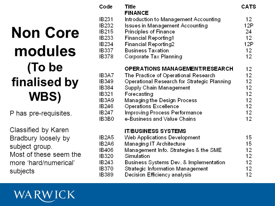 Non Core modules (To be finalised by WBS) P has pre-requisites.