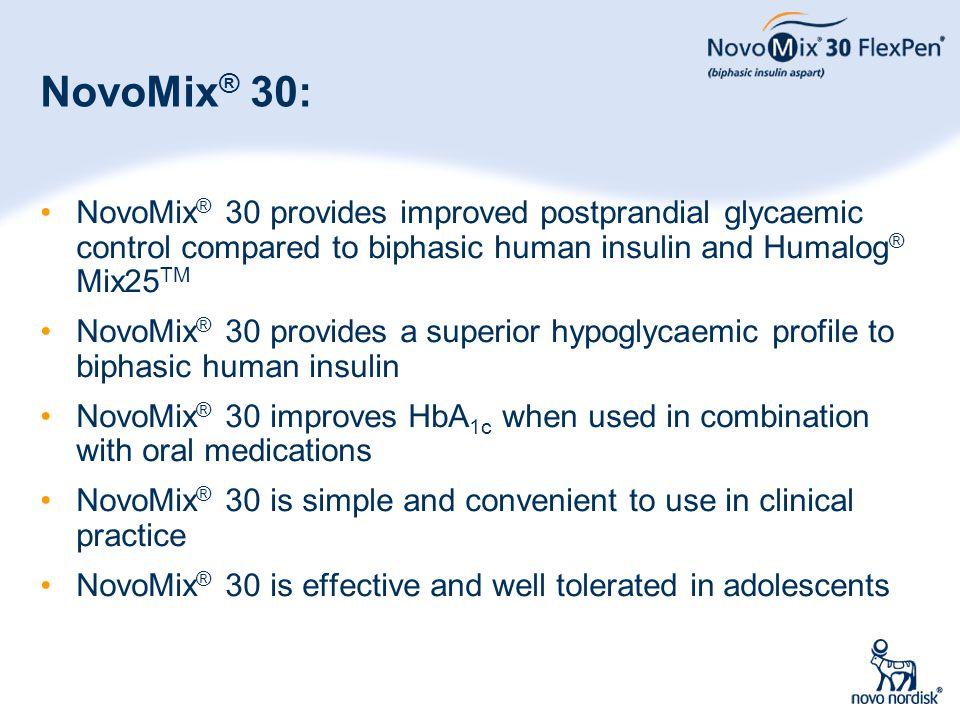 103 NovoMix ® 30: NovoMix ® 30 provides improved postprandial glycaemic control compared to biphasic human insulin and Humalog ® Mix25 TM NovoMix ® 30