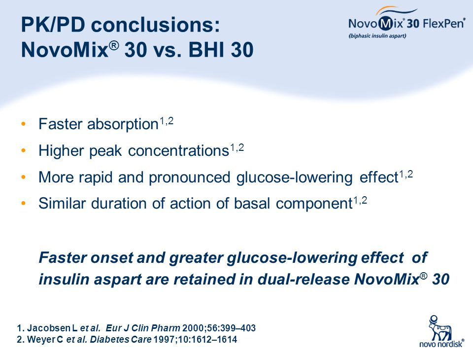 12 PK/PD conclusions: NovoMix ® 30 vs. BHI 30 Faster absorption 1,2 Higher peak concentrations 1,2 More rapid and pronounced glucose-lowering effect 1