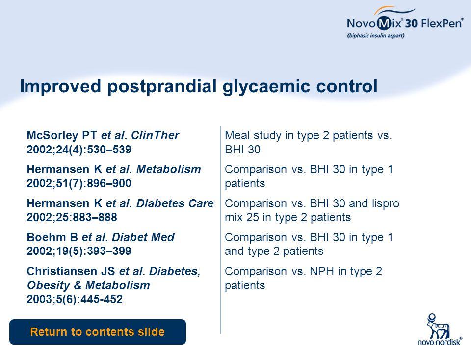 13 Improved postprandial glycaemic control McSorley PT et al. ClinTher 2002;24(4):530–539 Hermansen K et al. Metabolism 2002;51(7):896–900 Hermansen K