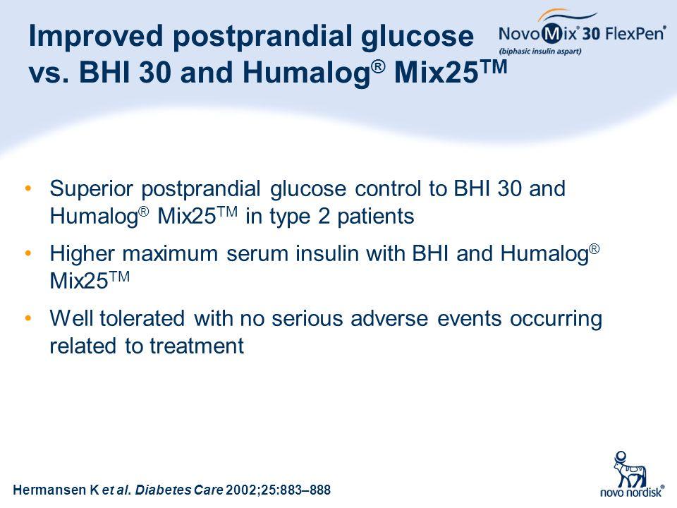 27 Improved postprandial glucose vs. BHI 30 and Humalog ® Mix25 TM Superior postprandial glucose control to BHI 30 and Humalog ® Mix25 TM in type 2 pa