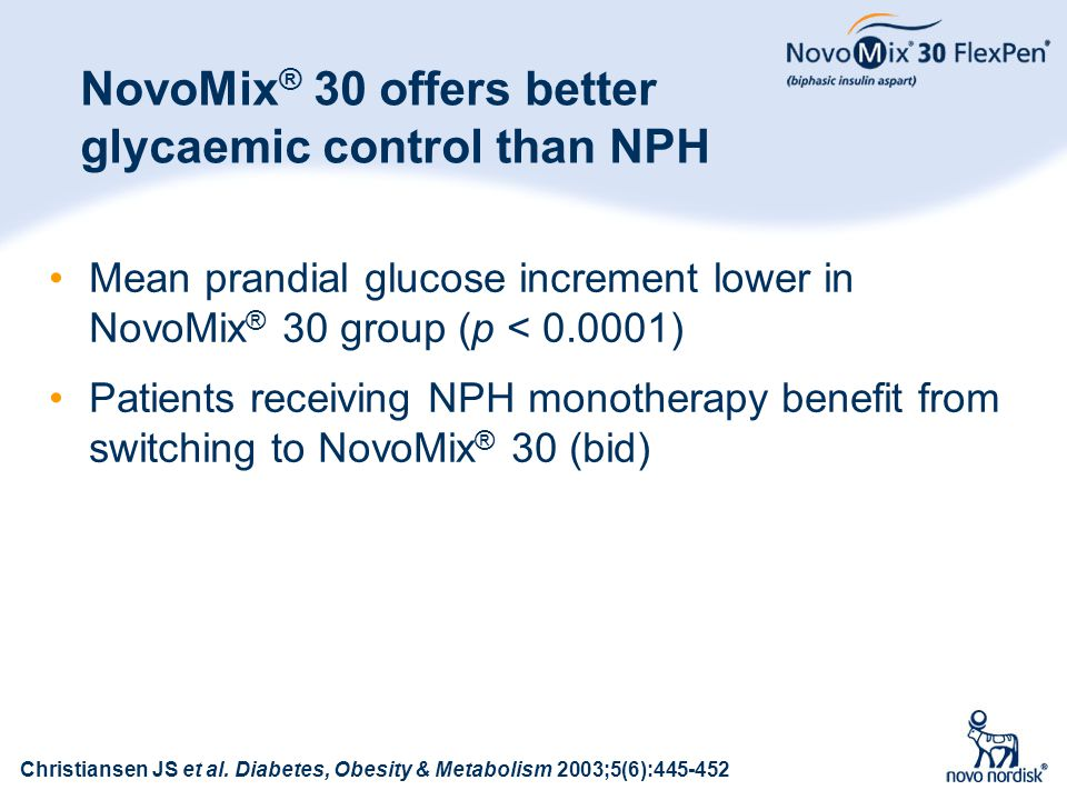 35 Mean prandial glucose increment lower in NovoMix ® 30 group (p < 0.0001) Patients receiving NPH monotherapy benefit from switching to NovoMix ® 30