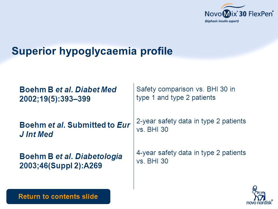 37 Superior hypoglycaemia profile Boehm B et al. Diabet Med 2002;19(5):393–399 Boehm et al. Submitted to Eur J Int Med Boehm B et al. Diabetologia 200