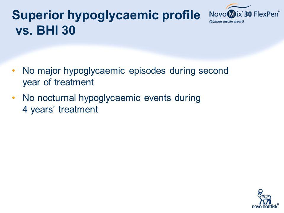 50 Superior hypoglycaemic profile vs. BHI 30 No major hypoglycaemic episodes during second year of treatment No nocturnal hypoglycaemic events during