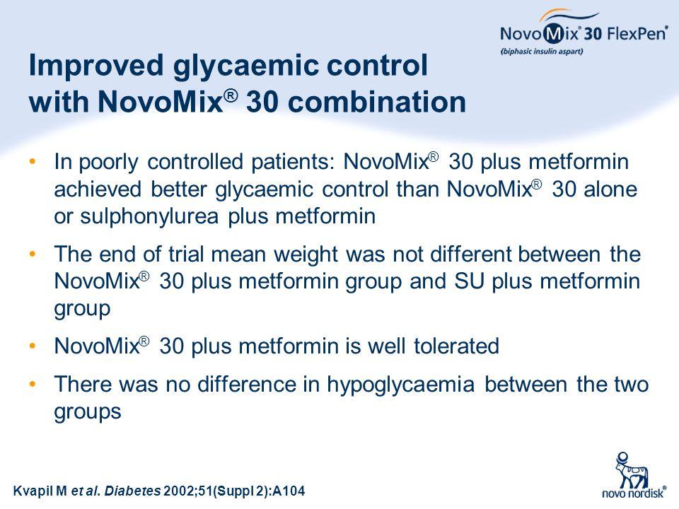 59 In poorly controlled patients: NovoMix ® 30 plus metformin achieved better glycaemic control than NovoMix ® 30 alone or sulphonylurea plus metformi