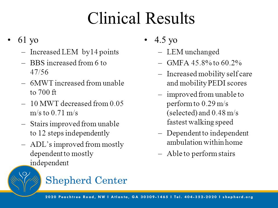 Clinical Results 61 yo –Increased LEM by14 points –BBS increased from 6 to 47/56 –6MWT increased from unable to 700 ft –10 MWT decreased from 0.05 m/s to 0.71 m/s –Stairs improved from unable to 12 steps independently –ADL's improved from mostly dependent to mostly independent 4.5 yo –LEM unchanged –GMFA 45.8% to 60.2% –Increased mobility self care and mobility PEDI scores –improved from unable to perform to 0.29 m/s (selected) and 0.48 m/s fastest walking speed –Dependent to independent ambulation within home –Able to perform stairs