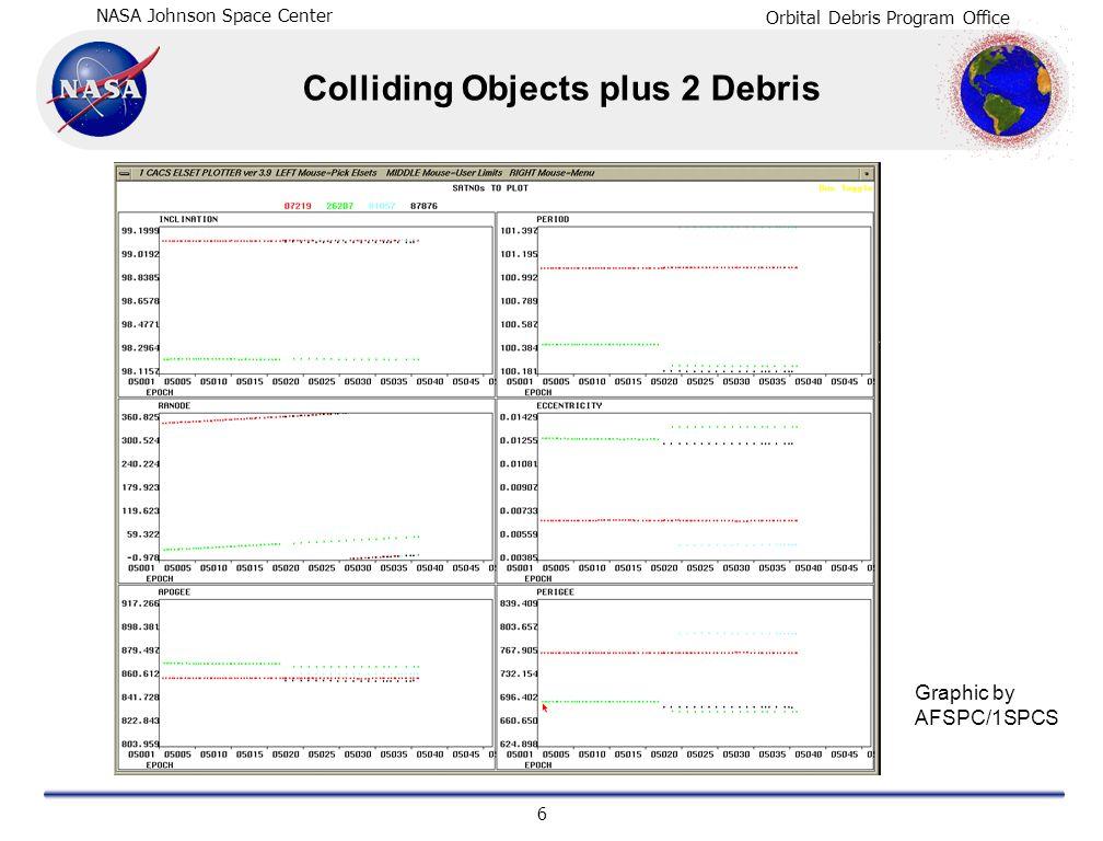 NASA Johnson Space Center Orbital Debris Program Office 6 Colliding Objects plus 2 Debris Graphic by AFSPC/1SPCS