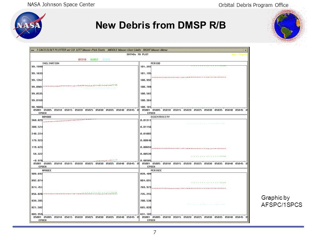 NASA Johnson Space Center Orbital Debris Program Office 7 New Debris from DMSP R/B Graphic by AFSPC/1SPCS