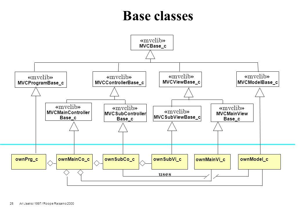 25 Ari Jaaksi 1997 / Roope Raisamo 2000 Base classes « mvclib » MVCBase_c « mvclib » MVCProgramBase_c « mvclib » MVCControllerBase_c « mvclib » MVCViewBase_c ownPrg_cownMainCo_c « mvclib » MVCModelBase_c ownModel_c « mvclib » MVCMainController Base_c « mvclib » MVCSubController Base_c « mvclib » MVCSubViewBase_c « mvclib » MVCMainView Base_c ownSubCo_c ownMainVi_c ownSubVi_c uses
