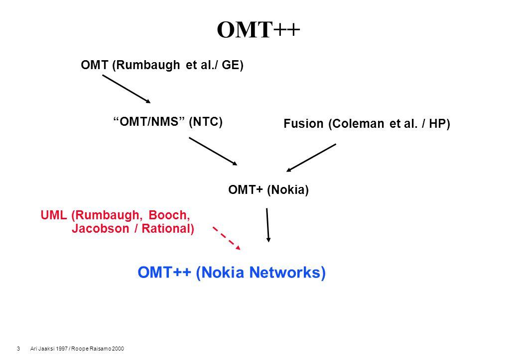 3 Ari Jaaksi 1997 / Roope Raisamo 2000 OMT++ OMT (Rumbaugh et al./ GE) OMT/NMS (NTC) Fusion (Coleman et al.