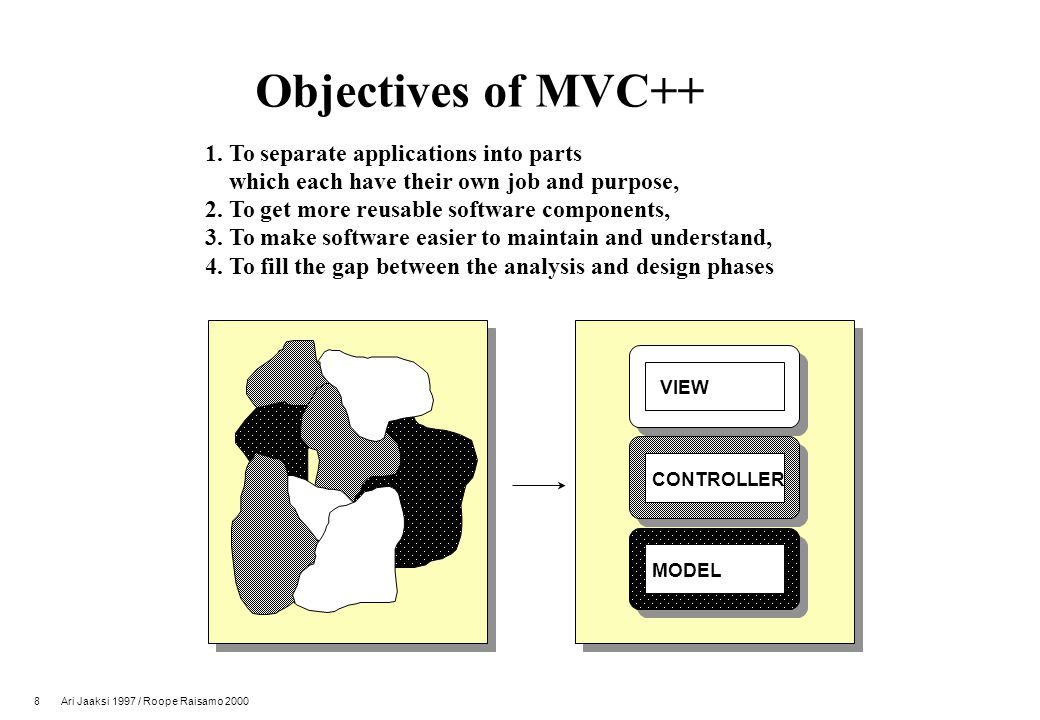 8 Ari Jaaksi 1997 / Roope Raisamo 2000 Objectives of MVC++ 1.