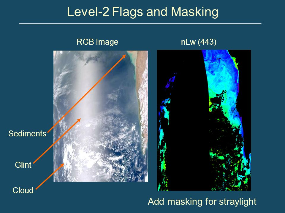 nLw (443)RGB Image Glint Sediments Cloud Level-2 Flags and Masking Add masking for high glintAdd masking for straylight