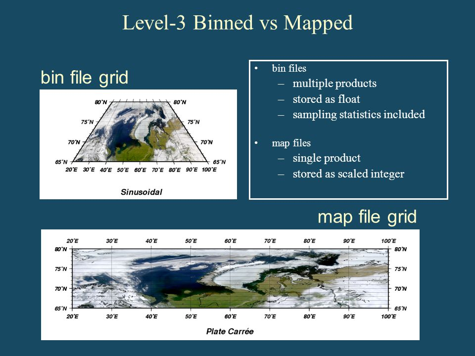 Level-3 Binned vs Mapped bin file grid map file grid bin files –multiple products –stored as float –sampling statistics included map files –single pro