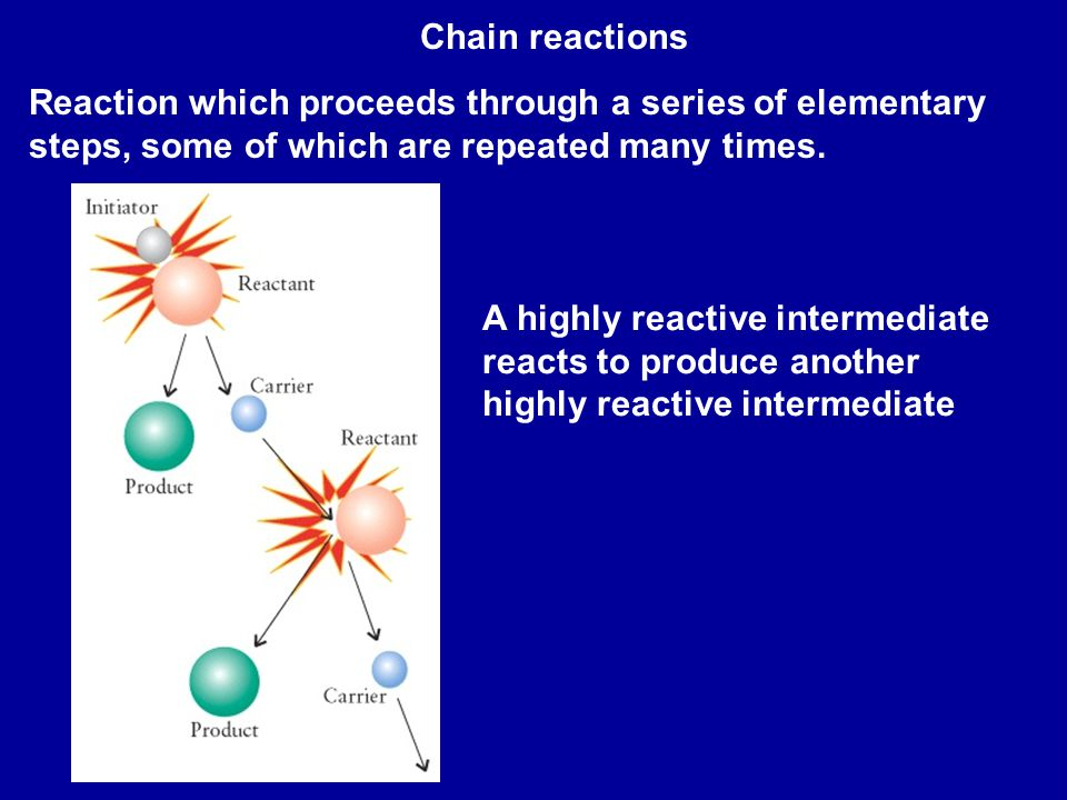 Chain reactions Reaction which proceeds through a series of elementary steps, some of which are repeated many times.
