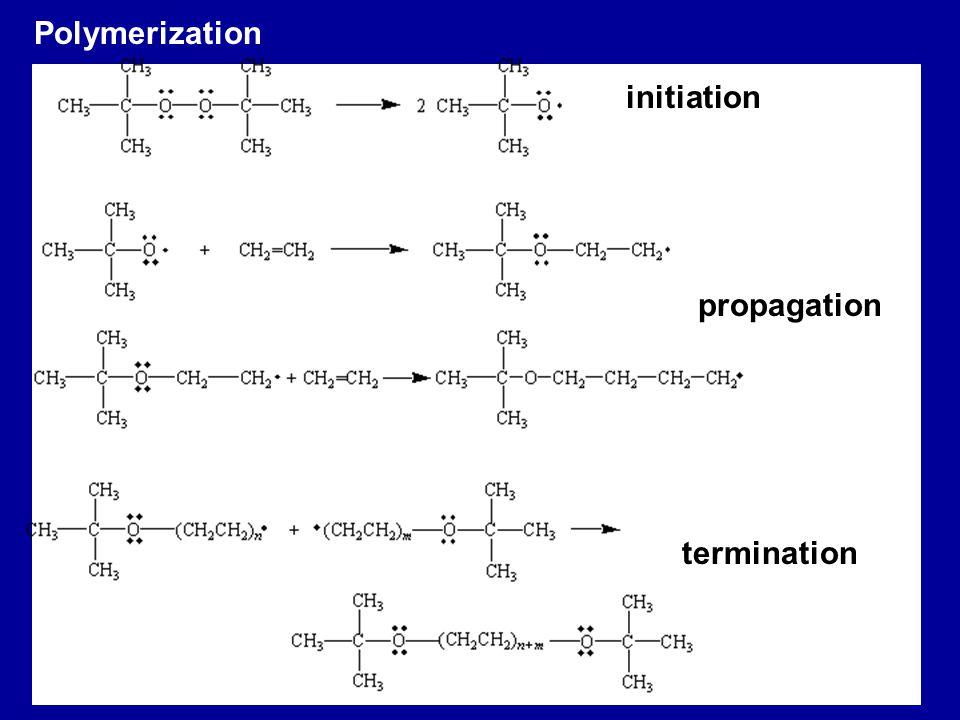 initiation propagation termination Polymerization