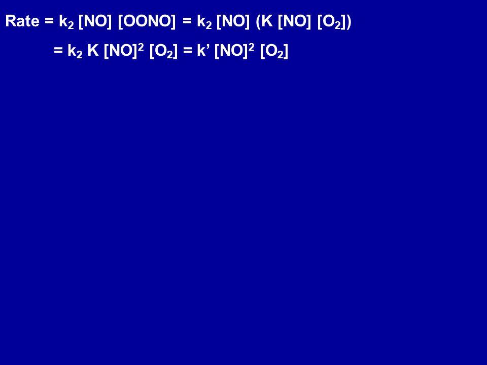 Rate = k 2 [NO] [OONO] = k 2 [NO] (K [NO] [O 2 ]) = k 2 K [NO] 2 [O 2 ] = k' [NO] 2 [O 2 ]