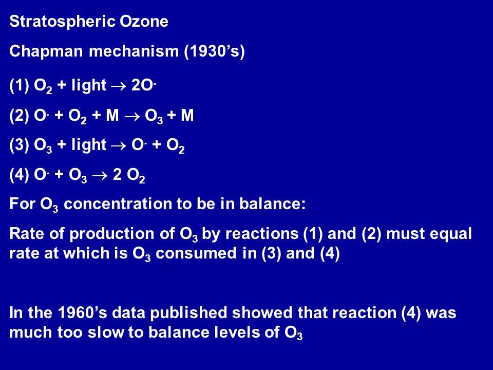 Stratospheric Ozone Chapman mechanism (1930's) (1) O 2 + light  2O.