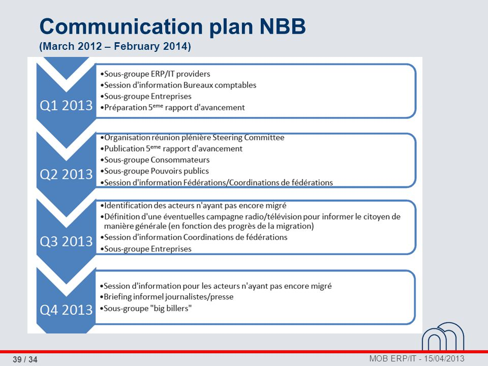 MOB ERP/IT - 15/04/2013 39 / 34 Communication plan NBB (March 2012 – February 2014)